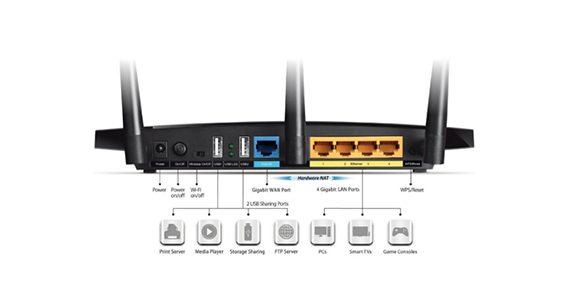 TP-Link Archer C7 AC1750 Router Review – MBReviews