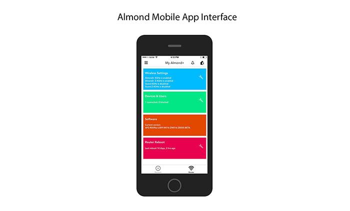 securifi-almond-plus