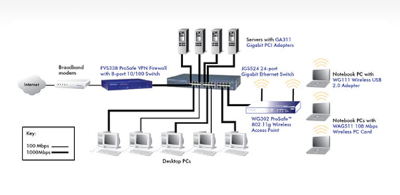netgear gs108 4 best ethernet switches of 2017 the best managed, unmanaged and Cat5 Network Wiring Diagrams at n-0.co