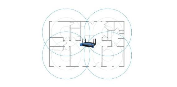 Asus RT-AC68U vs Linksys WRT1900ACS – MBReviews
