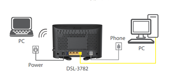 D-Link DSL-3782 ADSL/VDSL Modem Router Review – MBReviews