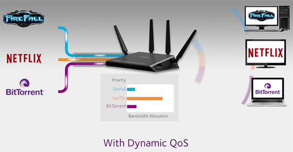NETGEAR Nighthawk X4S R7800 AC2600 Router Review – MBReviews