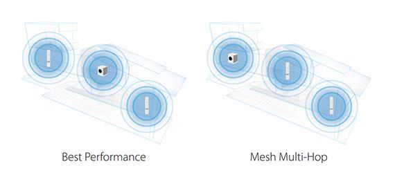 ubiquiti Google WiFi vs AmpliFi HD Home WiFi System – MBReviews - ubiquiti amplifi hd 12 - Google WiFi vs AmpliFi HD Home WiFi System – MBReviews