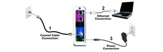 arris-sb8200-modem
