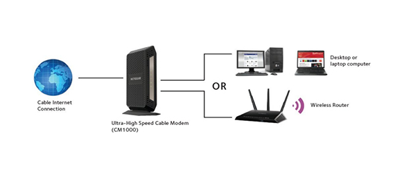 Arris SB8200 vs Netgear CM1000: Which is the Best DOCSIS 3 1