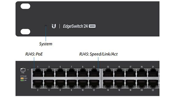 Best Ethernet Switches of 2019 – Managed, Unmanaged and Web-Smart