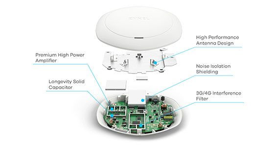 zyxel-nwa5123-ac-hd  - zyxel nwa5123 ac hd ap 3 570x302 - Best wireless access points of 2018 – MBReviews