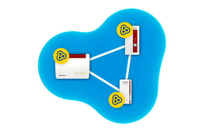 Fritz Box 7590 Modem Router Review Mbreviews