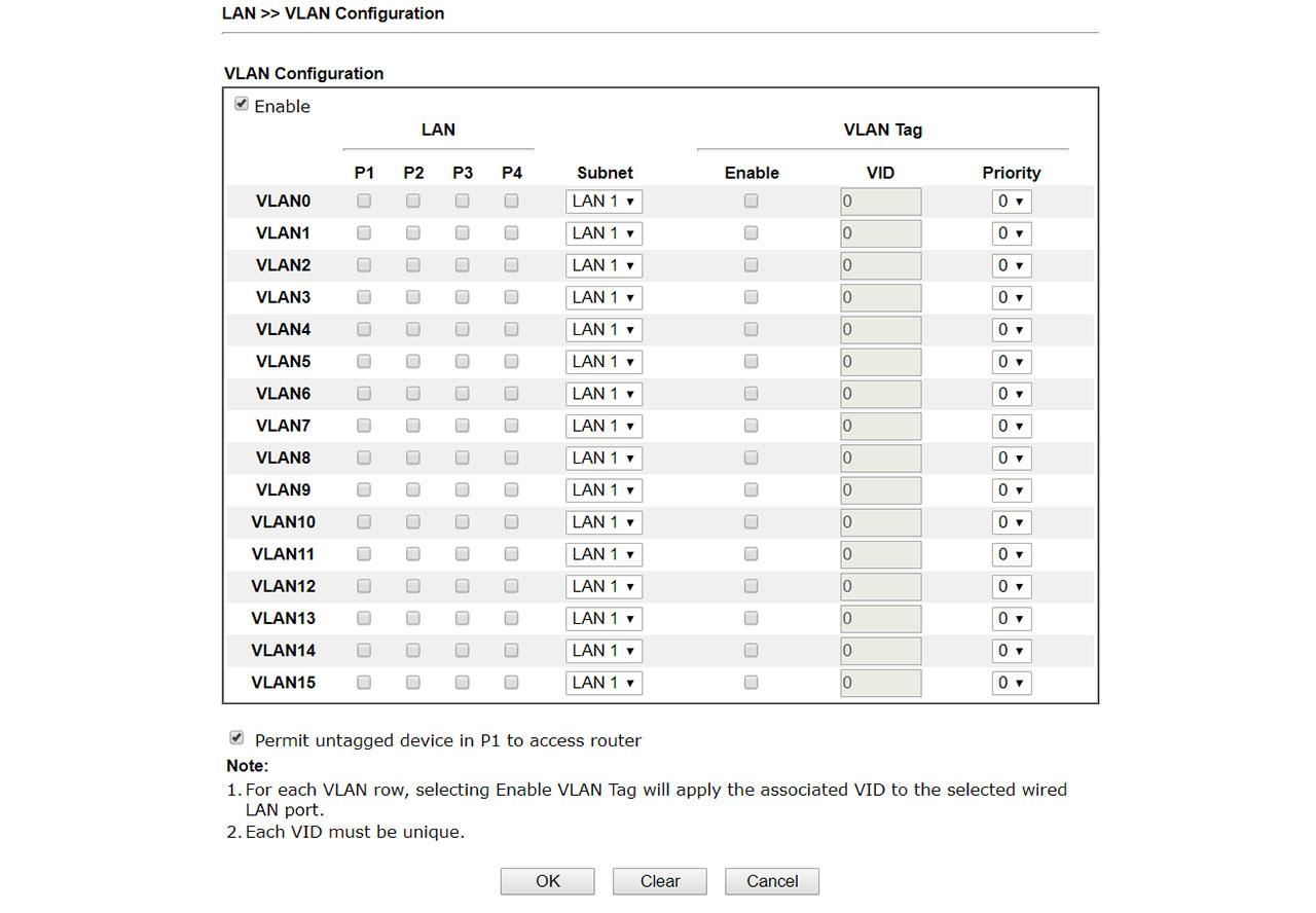 DrayTek Vigor2926 Dual-WAN Router Review – Page 2 – MBReviews