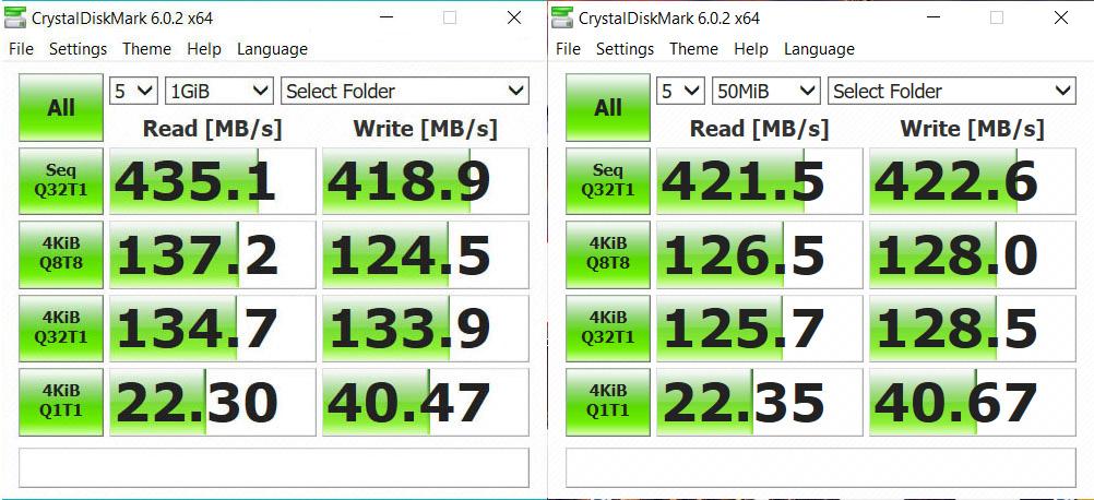 choetech-hub-m20-benchmark