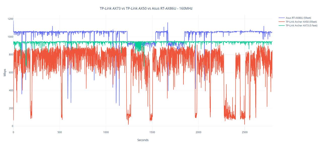 tp-link-archer-ax73