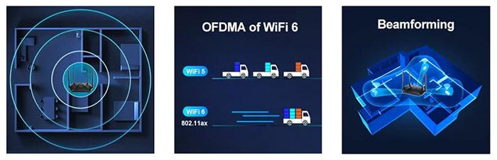 speedefy-kx450-ofdma